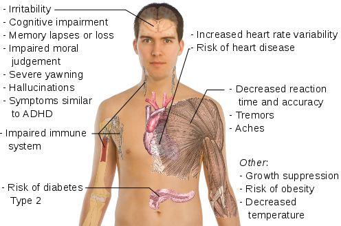 diabétesz, fogyás, cukorbetegség, elhízás, kialvatlanság, alvás, győri pszichiáter, pszichiáter Győr, depresszió, pánik, alvászavar, pszichológus