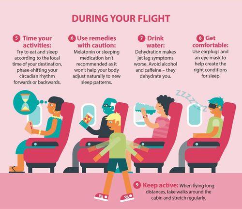 Jetlag megelőzés, csökkentés lehetőségei a repülőgépen